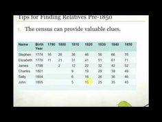 Ancestry.com LIVE: How Do I Find My Ancestors Before 1850?    #ancestry #genealogy #familytree