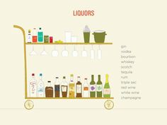 Get the 4-1-1 on proper etiquette on setting up for any party, whether it's formal or informal.