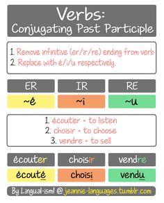 Lingualism!: Photo