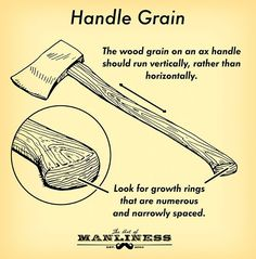A Primer on the Ax: How to Choose the Right Ax for You   The Art of Manliness
