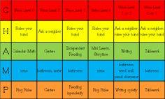 positive approach to classroom management = CHAMPS (Conversation, Help, Activity, Movement, Participation) Champs Behavior Management, Classroom Behavior Management, Class Management, Behavior Bingo, School Classroom, School Fun, Kindergarten Classroom, School Stuff, Classroom Ideas