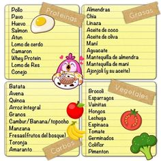 10 tops alimentos de cada grupo