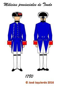 Milicias Provinciales de Tondo, 1780