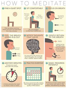 HOW TO MEDITATE Here's a starter guide to developing a meditation practice. Why meditate? Well there's a bunch of benefits: makes you calmer and happier, you can become less sensitive to negativity,...