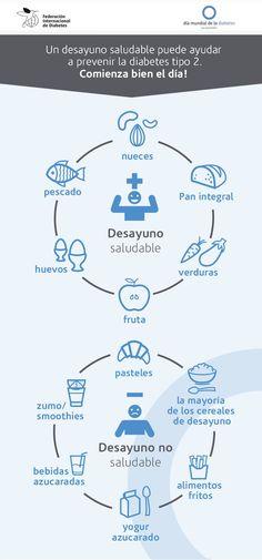 ¿Sabes si tu desayuno es saludable? Vigila tu alimentación #DíaMundialDeLaDiabetes
