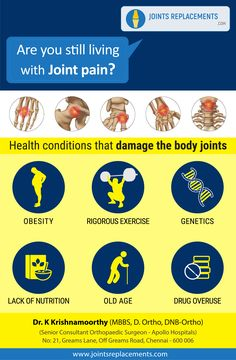 Are you still living with joint pain? For appointment : +(91) 98401-51911 Visit: www.jointsreplacements.com #BoneHealth #HipFracture #Obesity #OldAge #Nutrition #RheumatoidArthrities #Treatment #JointsReplacements #BestDoctor #HipSurgery #Ortho #ApolloDoctor #orthopedicSurgeonChennai #BestSurgeonChennai #KneeReplacement #shoulderReplacement #Arthroscopy #TotalHipReplacement #Joints #JointReplacement #FractureTreatment #DRKKrishnamoorthy #ApolloHospital