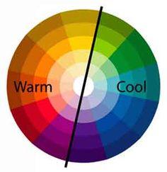 Bij een warm-/koud-contrast gaat het om de tegenstelling tussen warme en koude kleuren