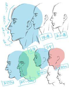 Human Anatomy Drawing, Anatomy Art, Manga Drawing, Figure Drawing Reference, Drawing Reference Poses, Drawing Skills, Wie Zeichnet Man Manga, Arte Sketchbook, Drawing Expressions