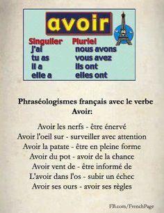 """Frases amb """"avoir"""""""