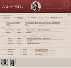 resume format for marriage free download biodata format download
