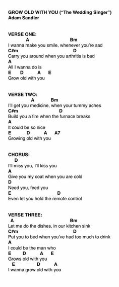 Pin by David Weller on Ukelele   Pinterest   Guitar chords and Guitars