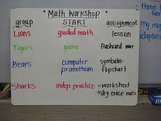 Third grade daily math workshop ideas
