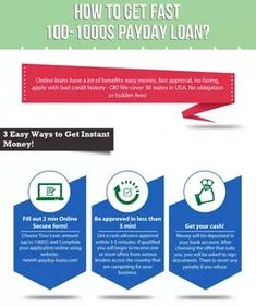 We offer you real no credit check payday loans online in a very short time! Get Cash Fast, Need Money Fast, How To Get Money, Loans For Poor Credit, No Credit Check Loans, Payday Loans Online, Online Cash, How To Get Faster, Instant Money
