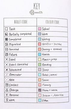"Many bullet journal words are unheard of outside the journaling / planner online communities. In order to help you decode things like ""bujo"" and ""future log,"" in this post I'll walk you through a few of the common terms and explain their meanings. #bulletjournal"