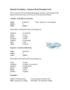 Spanish Script with Modal Verbs - Lectura (Querer, Deber ...
