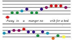 Away in a Manger Music – colour coded | MontessoriSoul