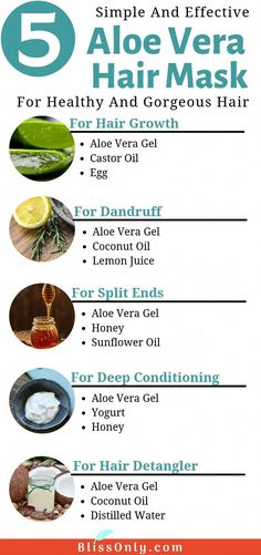 Apply these 5 aloe vera hair mask and get rid of dandruff, split ends, hair loss, dry and frizzy hair, hair damage many more. these aloe vera hair mask would not only deeply conditions your hair but also stimulates hair growth Biotin For Hair Loss, Hair Loss Cure, Oil For Hair Loss, Hair Loss Shampoo, Hair Loss Remedies, Prevent Hair Loss, Biotin Hair, Aloe Vera Haar Maske, Normal Hair Loss
