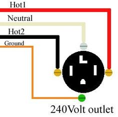 how to install a 220 volt 4 wire outlet garage workshop rh pinterest com 220 volt house wiring diagram