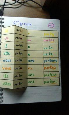 Verbes -er / FLE /le cahier interactif de mme Marie