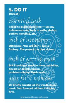 Throat Chakra - Susan Barrett Price Chakra Cards for Artists Chakra Heilung, Vishuddha Chakra, Throat Chakra, Chakra Symbols, 7 Chakras, Ayurveda, Sei He Ki, Chakra Affirmations, Yoga