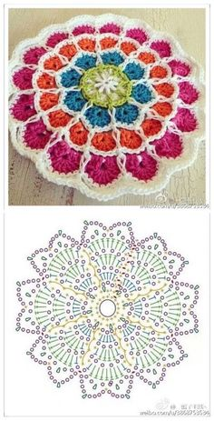 Transcendent Crochet a Solid Granny Square Ideas. Inconceivable Crochet a Solid Granny Square Ideas. Crochet Mandala Pattern, Crochet Circles, Crochet Motifs, Crochet Blocks, Granny Square Crochet Pattern, Crochet Flower Patterns, Crochet Diagram, Crochet Stitches Patterns, Crochet Chart