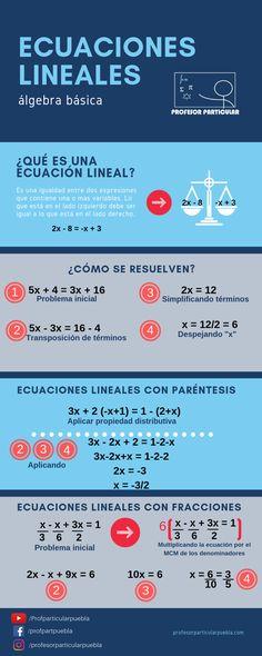 Algebra Basica, Physics Formulas, Virtual Class, Bullet Journal School, School Study Tips, School Notes, School Hacks, Math Classroom, Fun Math