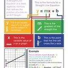 A classroom poster showing how to find the linear equation from a line graph. UK version also available Straight Line Graphs & Equations Prin...