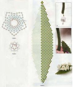 * Inspiration with the graph. Blog not in English.                                                         Lily of the Valley