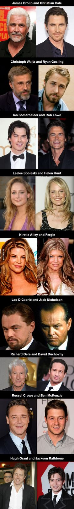 Celebrity Reincarnations | Research