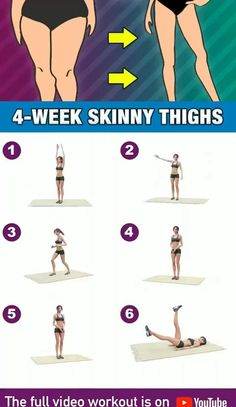 Full Body Gym Workout, Slim Waist Workout, Gym Workout Videos, Gym Workout For Beginners, Fitness Workout For Women, Gym Workouts, At Home Workouts, Skinny Thigh Workouts, Thigh Workout Challenge