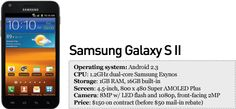 Engadget's smartphone buyer's guide summer 2012 edition