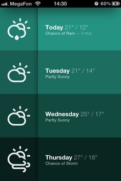 Unknown weather app #iphone