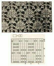 Lace Knitting Stitches, Lace Knitting Patterns, Knitting Charts, Easy Knitting, Stitch Patterns, Knit Vest Pattern, Hairpin Lace, Knit Crochet, Knitting Paterns