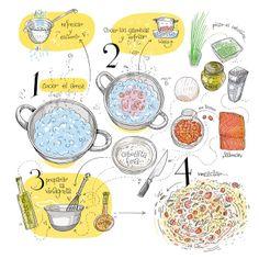 Cartoon Cooking: Ensalada de arroz salvaje 250 grs de arroz salvaje 175 grs de salmón marinado 100 grs de gambas crudas peladas 1 cebolleta cebollino mostaza agridulce aceite, sal y vinagre.