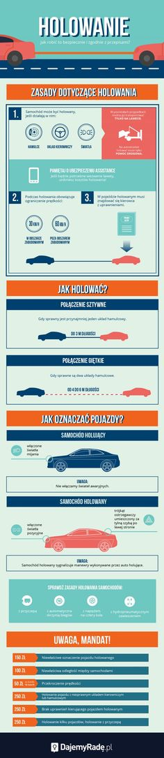 Discover recipes, home ideas, style inspiration and other ideas to try. School Study Tips, Audi A4, Motor Car, Motorbikes, Techno, Life Hacks, Infographic, Survival, Cars