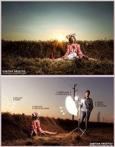 SUNSET PORTRAIT – STROBIST SETUP – LIGHTING SCHEME Strobist Lighting Setup 1 x White Umbrella 2 x Canon 430EX II 1 x Asistent 1 x Cosplay Model 1 x Sun