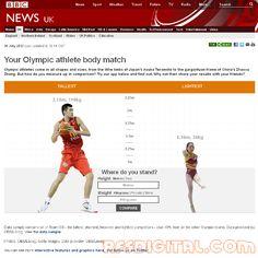 Olimpiadas Londres 2012: ¿Quién es tu clon atleta?