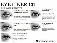 Instead of just glancing at this, read it - you'll notice that in several places it says to use LIGHT colored eyeliner (even though they show it as a black line!!)  Light colors bring features out, where as dark colors make features recede (think of highlighting & contouring!)  Completely lining your eyes with black liner (your waterlines and upper lashline) will make your eyes look much SMALLER and narrower than they actually are.  :)