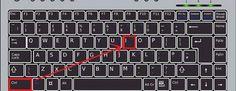 Nápady a Tipy Broken Home, Hacks Diy, Computer Keyboard, Microsoft, Technology, Muffin, Internet, Gardening, Education
