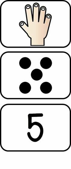 Diferentes formas de conteo 5