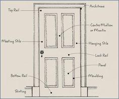 1000 Images About Detail Doors On Pinterest Door Handles Doors And Door Frames
