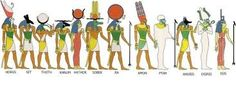 Ancient Egyptian deities are the gods and goddesses who were worshipped in ancient Egypt . The beliefs and rituals surrounding these gods formed the core of ancient Egyptian religion , which emerged. Ancient Egyptian Deities, Egyptian Mythology, Egyptian Goddess, Isis Goddess, Egyptian Art, Ancient Civilizations, Egypt History Timeline, Ancient Egypt History, Goddess Names