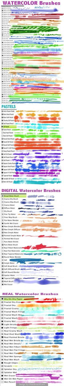 http://www.cartoonaday.com/corel-painter-brushes-tutorial - created via http://pinthemall.net