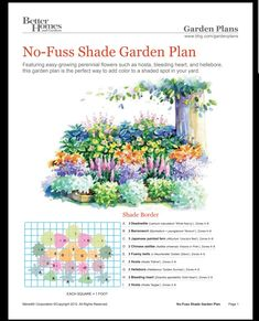 Perennial Garden Plans, Flower Garden Plans, Farm Gardens, Outdoor Gardens, Shade Garden, Garden Plants, Garden Projects, Garden Ideas, Garden Bar
