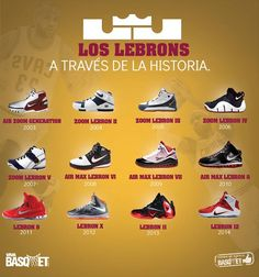 Tenis Lebron James, Nike Lebron, Nike Shoes, Shoes Jordans, Sneakers Nike, Golden State, Basketball Memes, Sneaker Art, Air Zoom
