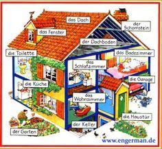 German for all Deutsch für alle: Das Haus 3 German Grammar, German Words, Spanish Lessons, French Lessons, German Resources, Deutsch Language, German Houses, German Language Learning, Learn German