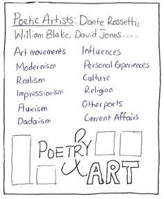 Poetry Art  | poetryart copy