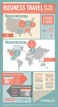 Egencia By The Numbers Travel Data from 2011