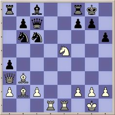 Ajedrez Espectacular. Richard Guerrero: Clases particulares de ajedrez