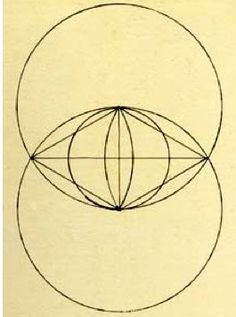 Language Diagrams | Secret Energy - Vesica Piscis